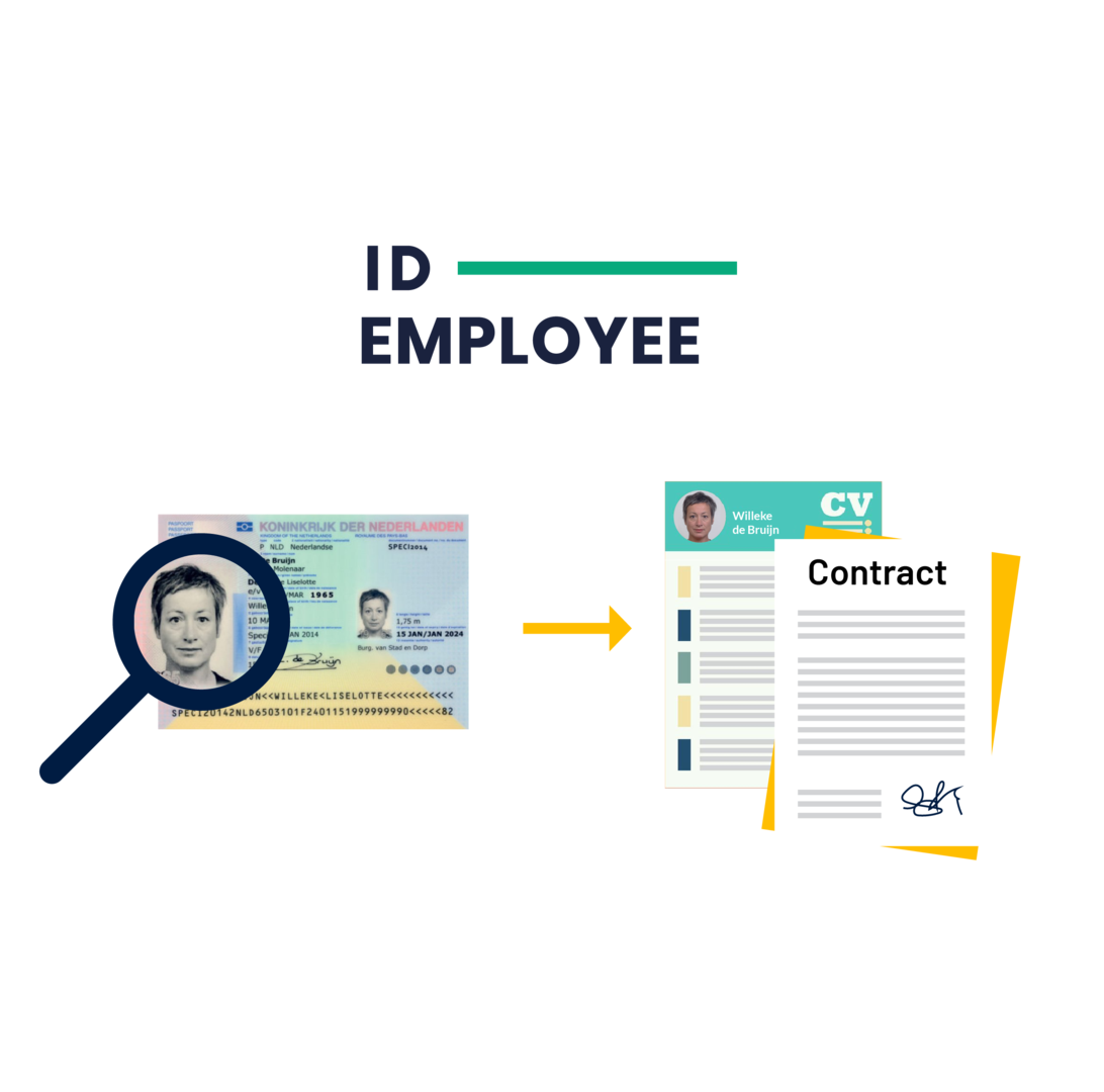 Know who you are placing with ID-Employee