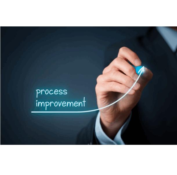 Optimaliseren van het gehele identificatieproces