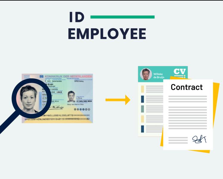 Weet wie u uitzendt met ID-Employee